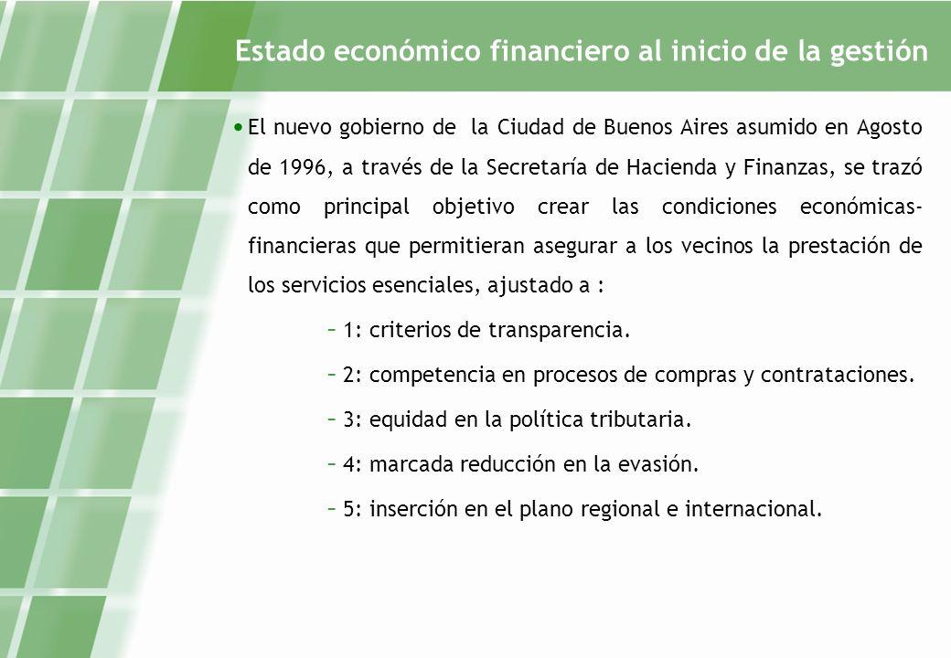 Acciones adoptadas Política de Financiamiento La Ciudad acudió a los mercados internacionales de capital lanzando el Programa de Financiamiento de Mediano Plazo (BONO TANGO), para colocar deuda hasta 500 millones de pesos.