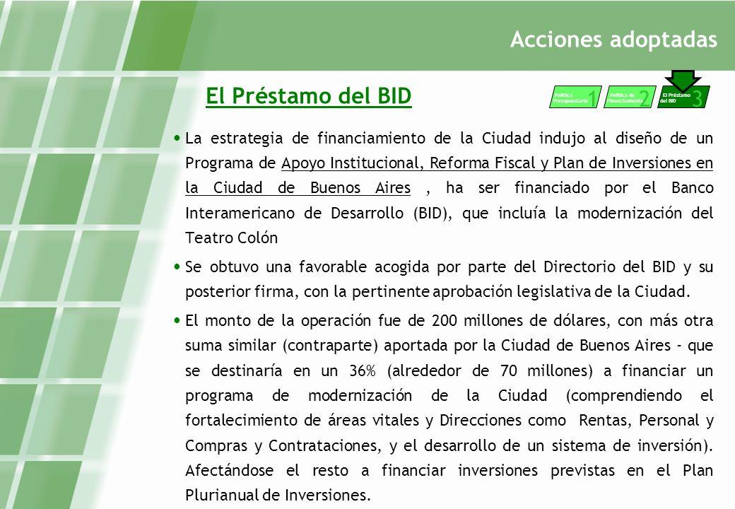 Acciones adoptadas El Préstamo del BID La estrategia de financiamiento de la Ciudad indujo al diseño de un Programa de Apoyo Institucional, Reforma Fiscal y Plan de Inversiones en la Ciudad de Buenos Aires, ha ser financiado por el Banco Interamericano de Desarrollo (BID), que incluía la modernización del Teatro Colón Se obtuvo una favorable acogida por parte del Directorio del BID y su posterior firma, con la pertinente aprobación legislativa de la Ciudad.