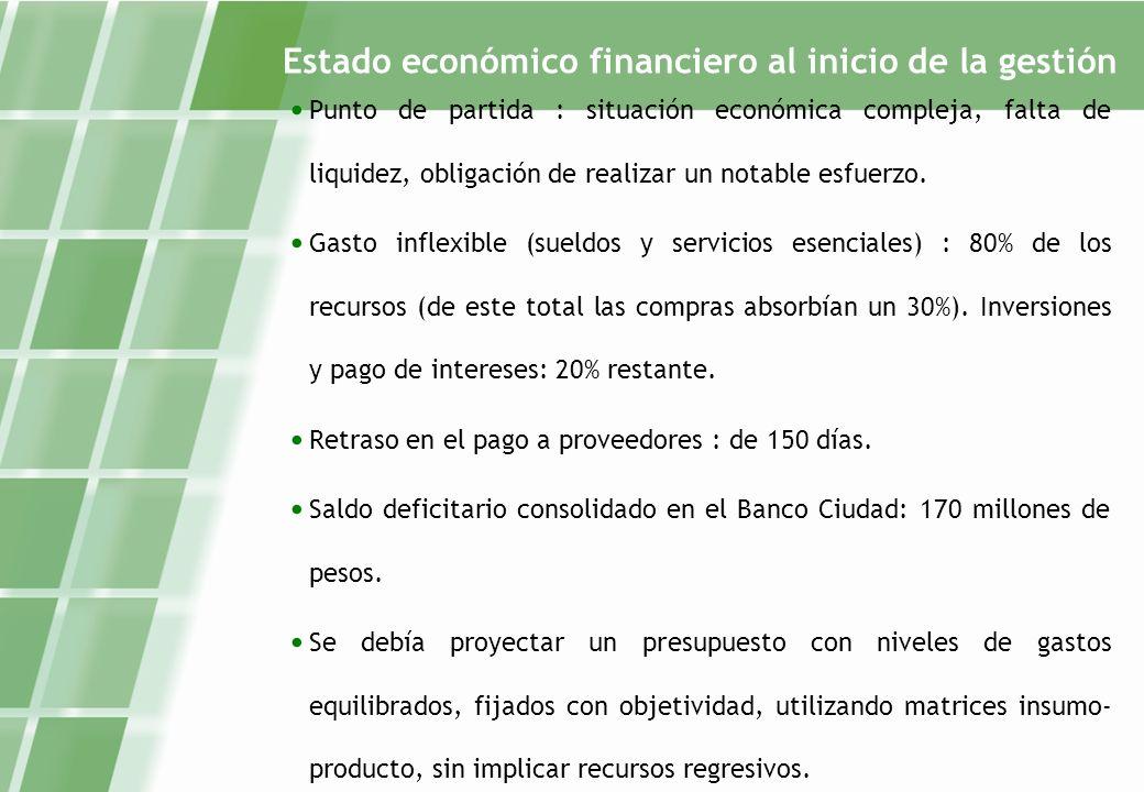 Estado económico financiero al inicio de la gestión Punto de partida : situación económica compleja, falta de liquidez, obligación de realizar un notable esfuerzo.