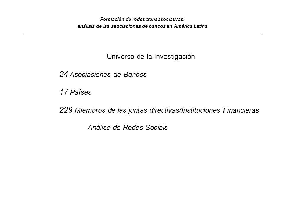 AMÉRICA LATINA – ASSOCIAÇÕES DE BANCOS INCLUÍDAS NA PESQUISA - 2006 País Associações de BancosIdentificação ArgentinaAsociación de Bancos de la Argentina (1)Arg/ABA ArgentinaAsociación de Bancos Públicos y Privados de la Rep.