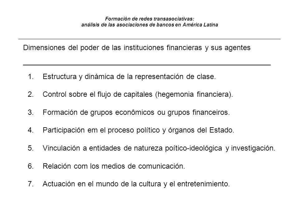 MATRIZ DE AFILIACIÓN - AMÉRICA LATINA - RED TRANSASSOCIATIVA.
