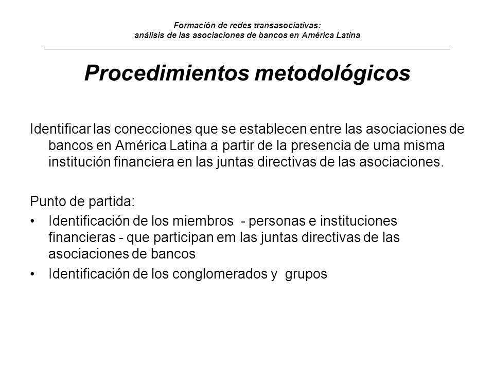 Formación de redes transasociativas: análisis de las asociaciones de bancos en América Latina _________________________________________________________________________________________ Procedimientos metodológicos Fuentes: páginas web das associações y de las instituciones financieras consulta directa: correo electrónico o teléfono Bibliográficas Datos sistematizados e analizados com Ucinet 6/ Netdraw Matriz base: Matriz com los puestos ocupados en la Asociación Matriz que identifica a presencia/ausencia Matriz de afiliación (affiliation networks)