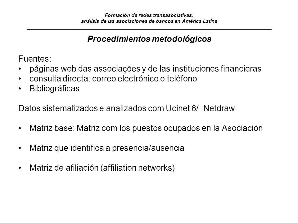 Formación de redes transasociativas: análisis de las asociaciones de bancos en América Latina _________________________________________________________________________________________ Configuración y análisis de la red transasociativa Grado de centralidad de las instituciones: grado de salida (outdegree) Grado 1= presencia en la junta directiva de 1 Asociación (mayor parte de los casos).