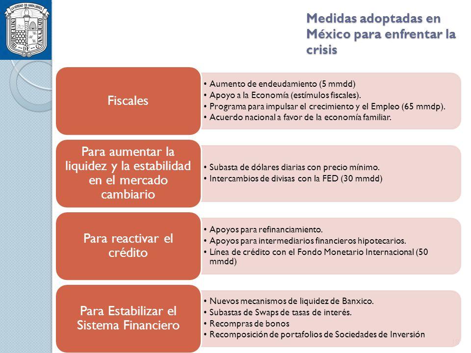 Medidas adoptadas en México para enfrentar la crisis 18 Aumento de endeudamiento (5 mmdd) Apoyo a la Economía (estímulos fiscales).