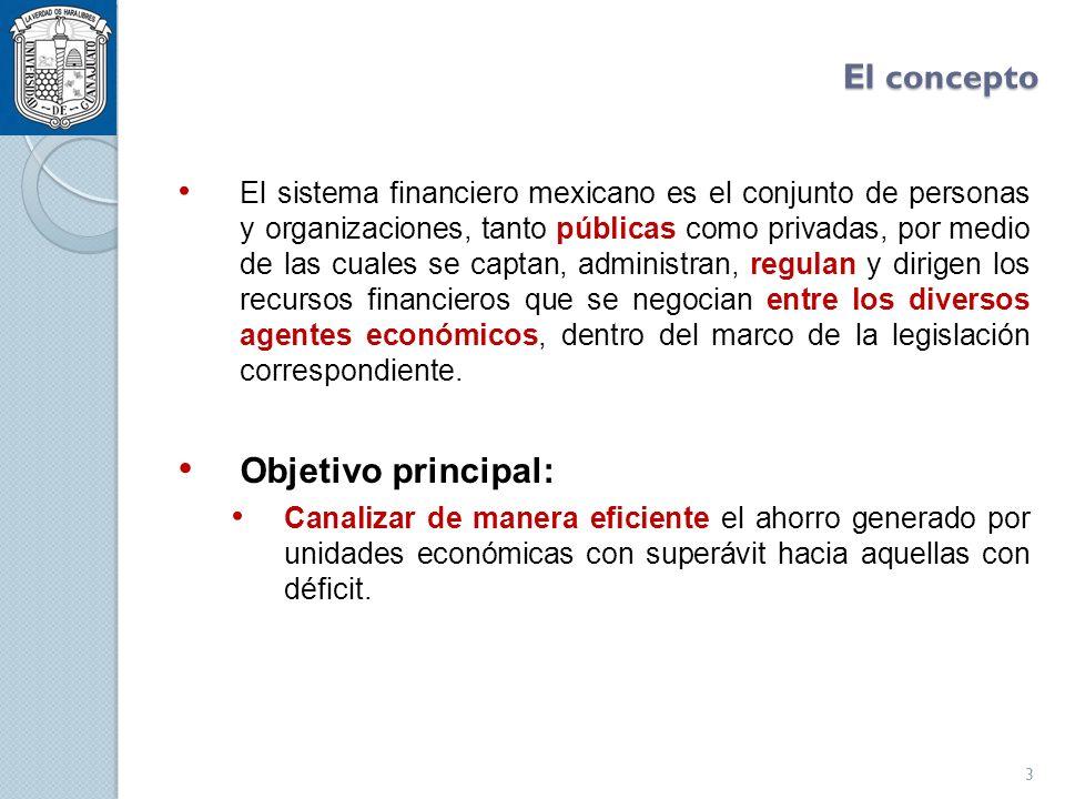 El concepto El sistema financiero mexicano es el conjunto de personas y organizaciones, tanto públicas como privadas, por medio de las cuales se captan, administran, regulan y dirigen los recursos financieros que se negocian entre los diversos agentes económicos, dentro del marco de la legislación correspondiente.