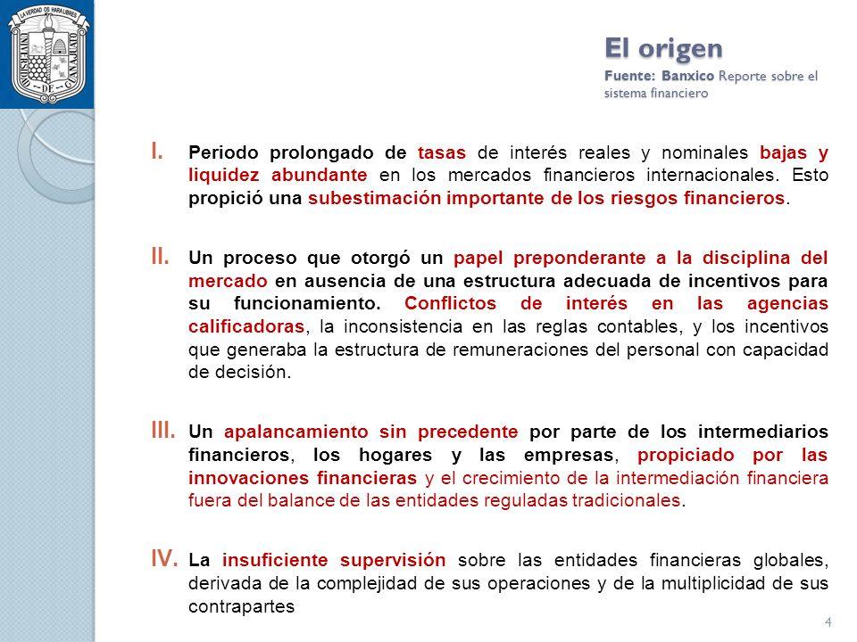 El origen Fuente: Banxico Reporte sobre el sistema financiero I.