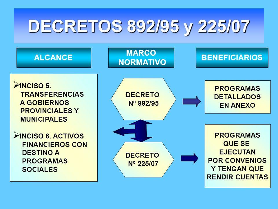 DECRETOS 892/95 y 225/07 MARCO NORMATIVO ALCANCEBENEFICIARIOS DECRETO Nº 892/95 DECRETO Nº 225/07 INCISO 5. TRANSFERENCIAS A GOBIERNOS PROVINCIALES Y