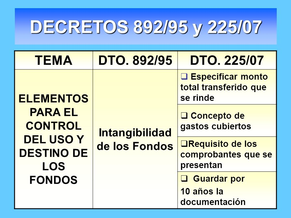DECRETOS 892/95 y 225/07 TEMADTO. 892/95DTO. 225/07 ELEMENTOS PARA EL CONTROL DEL USO Y DESTINO DE LOS FONDOS Intangibilidad de los Fondos Especificar