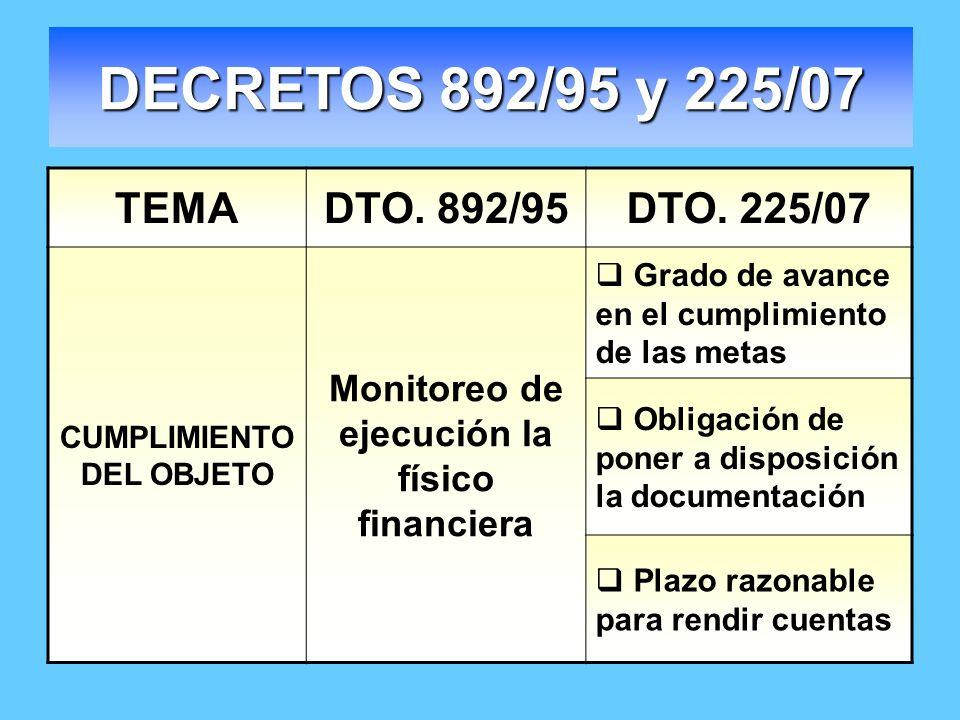 TEMADTO. 892/95DTO. 225/07 CUMPLIMIENTO DEL OBJETO Monitoreo de ejecución la físico financiera Grado de avance en el cumplimiento de las metas Obligac