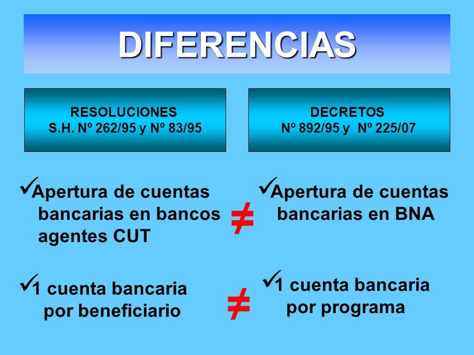 DIFERENCIAS RESOLUCIONES S.H. Nº 262/95 y Nº 83/95 DECRETOS Nº 892/95 y Nº 225/07 Apertura de cuentas bancarias en bancos agentes CUT Apertura de cuen