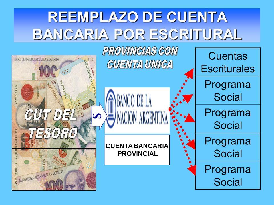 REEMPLAZO DE CUENTA BANCARIA POR ESCRITURAL $ Cuentas Escriturales Programa Social CUENTA BANCARIA PROVINCIAL