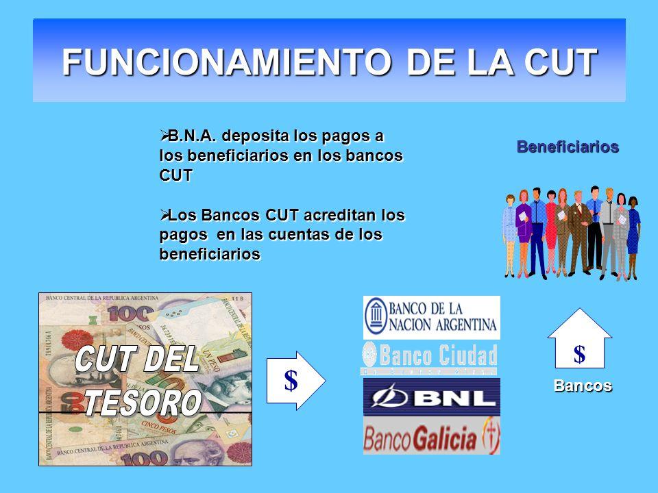 $Bancos $ Beneficiarios FUNCIONAMIENTO DE LA CUT B.N.A. deposita los pagos a los beneficiarios en los bancos CUT B.N.A. deposita los pagos a los benef