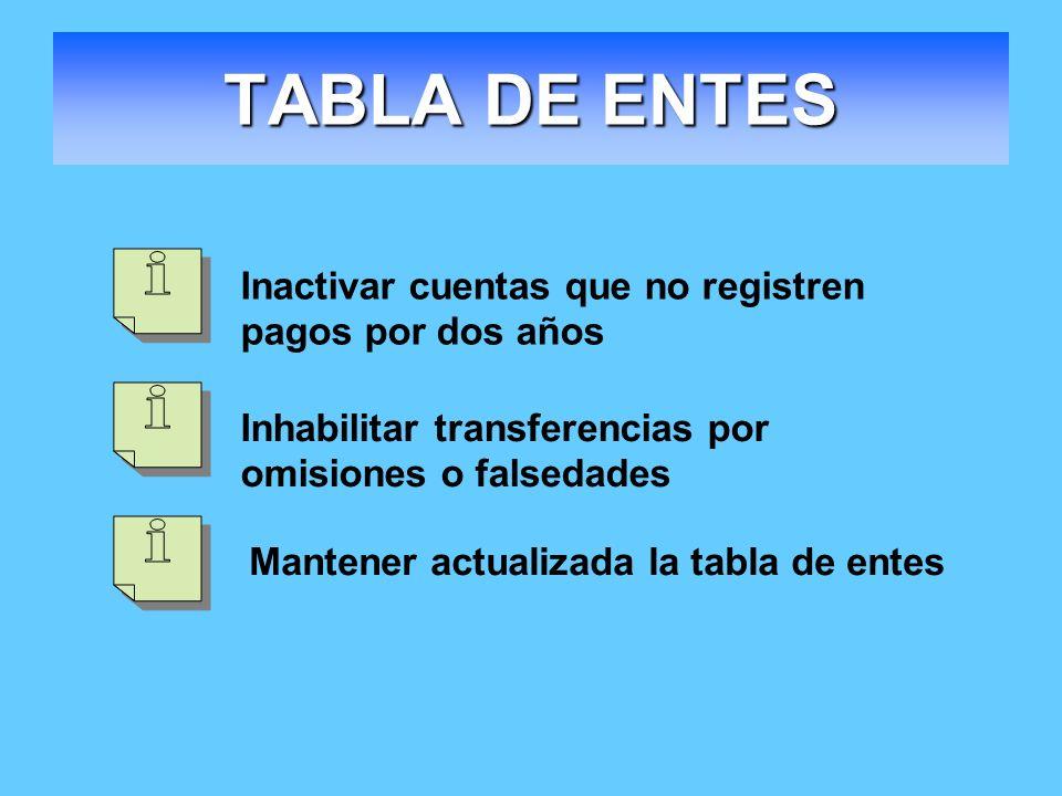 TABLA DE ENTES Inactivar cuentas que no registren pagos por dos años Inhabilitar transferencias por omisiones o falsedades Mantener actualizada la tab