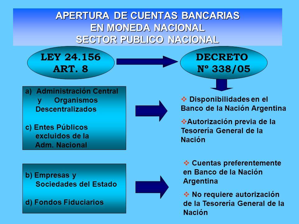 APERTURA DE CUENTAS BANCARIAS EN MONEDA NACIONAL SECTOR PUBLICO NACIONAL LEY 24.156 ART. 8 Disponibilidades en el Banco de la Nación Argentina Autoriz