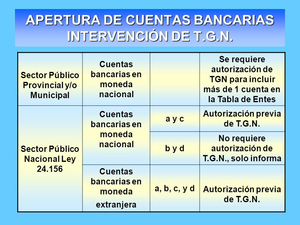 APERTURA DE CUENTAS BANCARIAS INTERVENCIÓN DE T.G.N. Sector Público Provincial y/o Municipal Cuentas bancarias en moneda nacional Se requiere autoriza