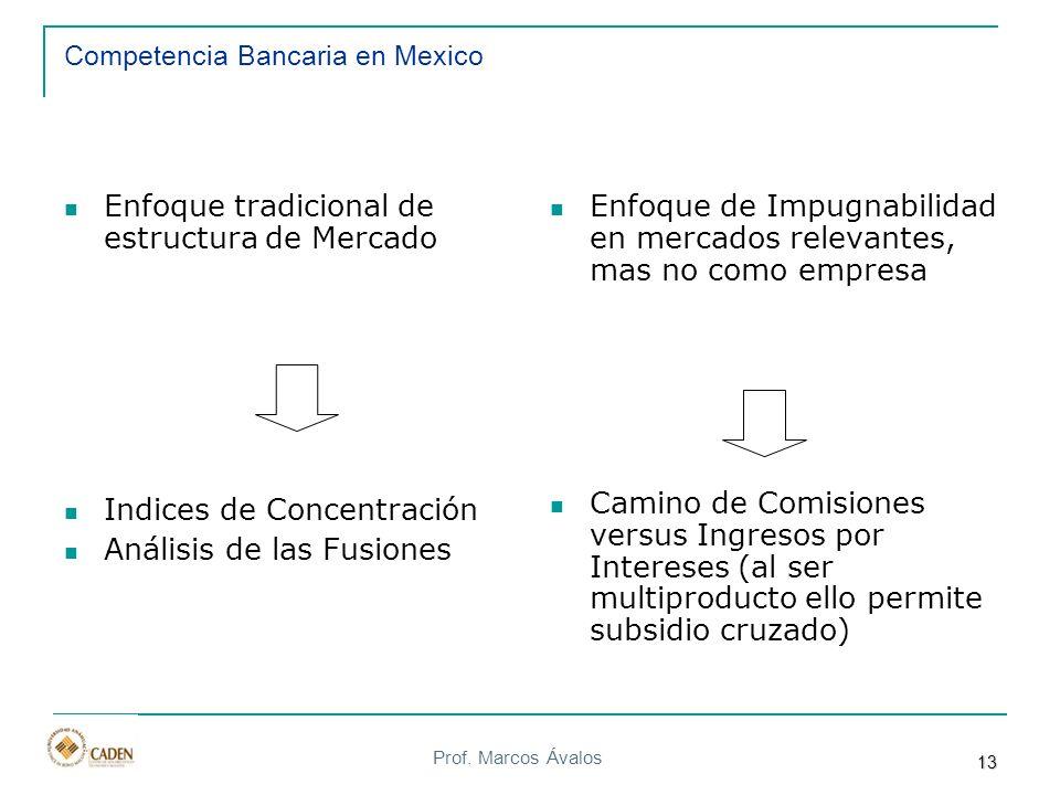 Prof. Marcos Ávalos Competencia Bancaria en Mexico Enfoque tradicional de estructura de Mercado Indices de Concentración Análisis de las Fusiones Enfo
