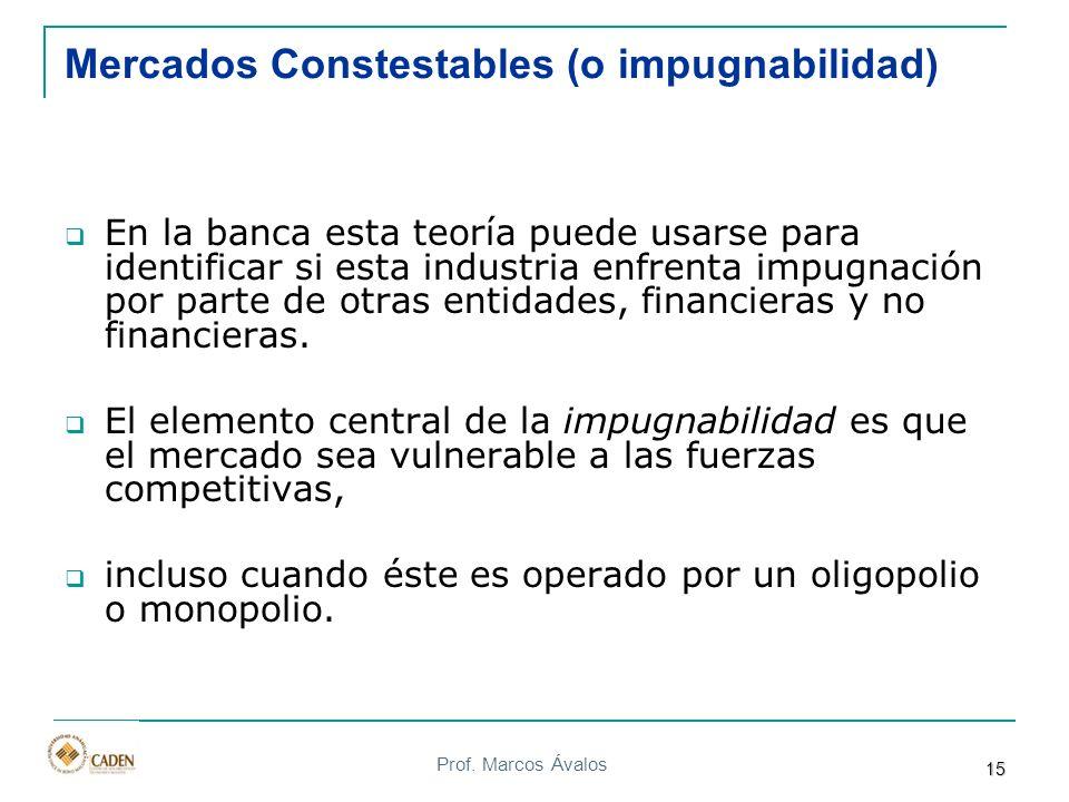 Prof. Marcos Ávalos Mercados Constestables (o impugnabilidad) En la banca esta teoría puede usarse para identificar si esta industria enfrenta impugna