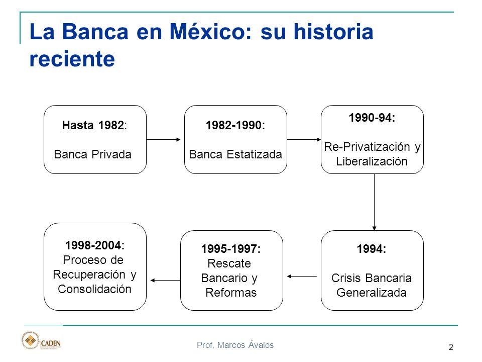 Prof. Marcos Ávalos La Banca en México: su historia reciente Hasta 1982: Banca Privada 1995-1997: Rescate Bancario y Reformas 1990-94: Re-Privatizació