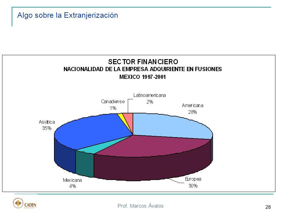Prof. Marcos Ávalos Algo sobre la Extranjerización 28