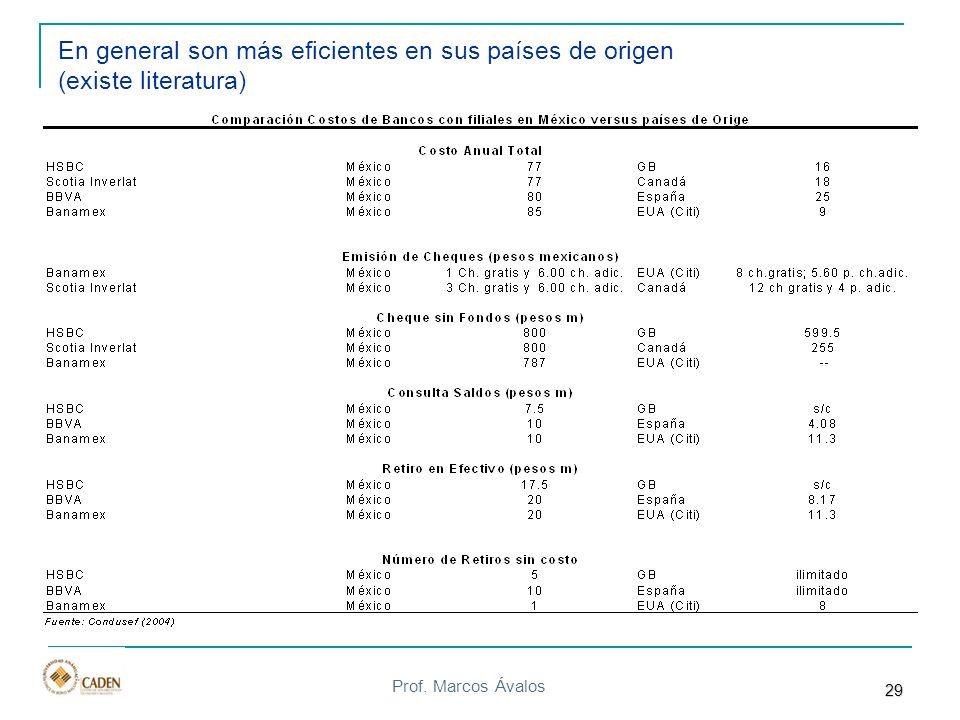 Prof. Marcos Ávalos En general son más eficientes en sus países de origen (existe literatura) 29