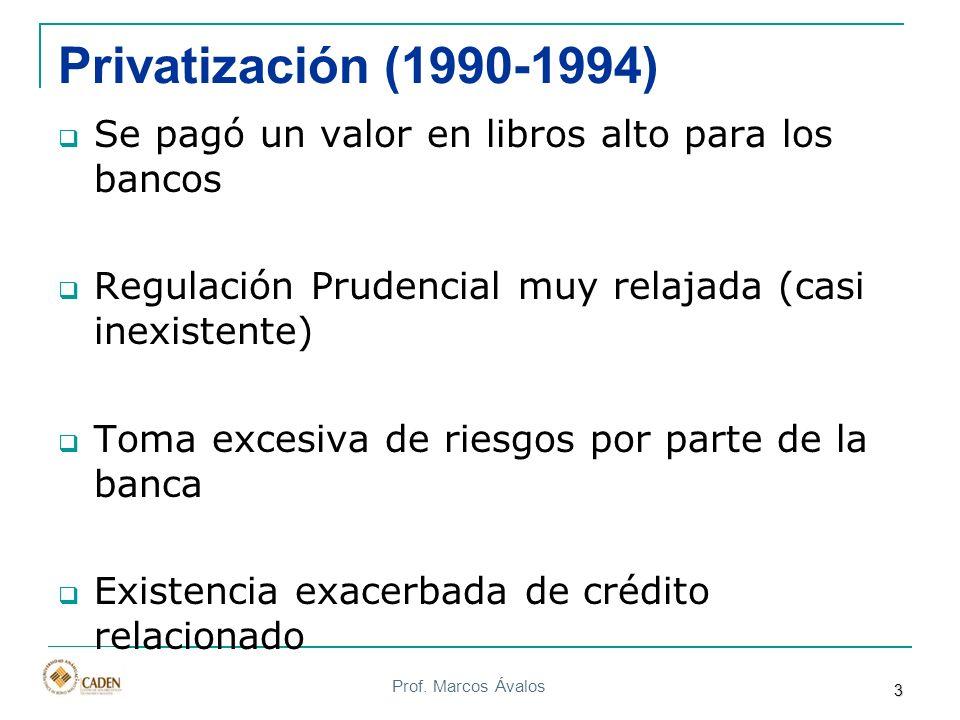 Prof. Marcos Ávalos Privatización (1990-1994) Se pagó un valor en libros alto para los bancos Regulación Prudencial muy relajada (casi inexistente) To