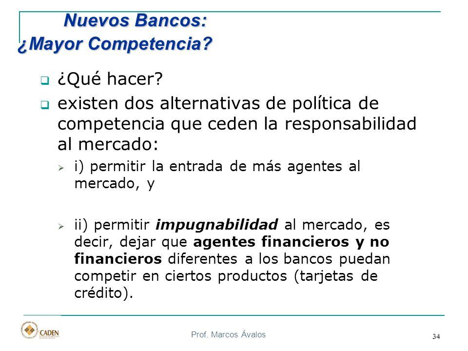 Prof. Marcos Ávalos 34 Nuevos Bancos: ¿Mayor Competencia? Nuevos Bancos: ¿Mayor Competencia? ¿Qué hacer? existen dos alternativas de política de compe