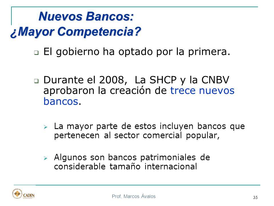 Prof. Marcos Ávalos 35 Nuevos Bancos: ¿Mayor Competencia? Nuevos Bancos: ¿Mayor Competencia? El gobierno ha optado por la primera. Durante el 2008, La