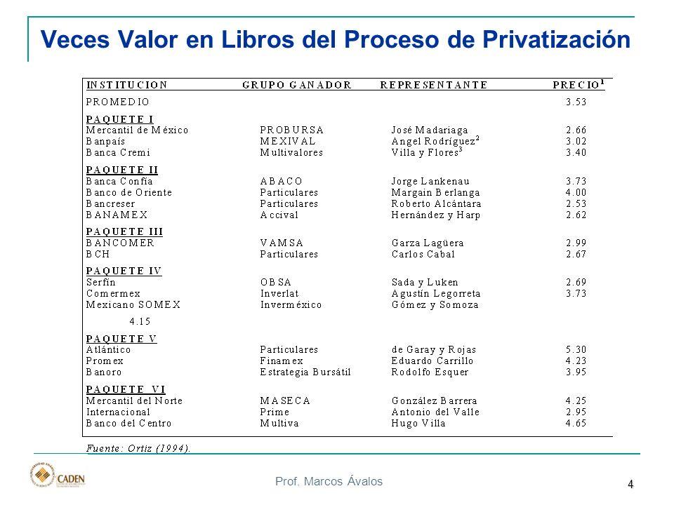 Prof.Marcos Ávalos Crisis Financiera Fragilidad Externa: Apreciación TCR con Def.