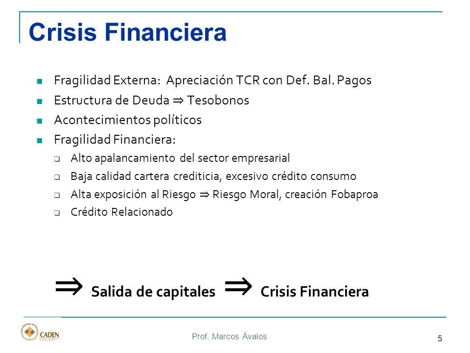 Prof. Marcos Ávalos Crisis Financiera Fragilidad Externa: Apreciación TCR con Def. Bal. Pagos Estructura de Deuda Tesobonos Acontecimientos políticos