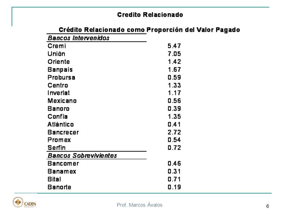 Prof.Marcos Ávalos 37 En principio, ello traería mayor competencia al mercado.