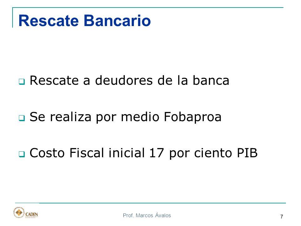 Rescate Bancario Rescate a deudores de la banca Se realiza por medio Fobaproa Costo Fiscal inicial 17 por ciento PIB 7