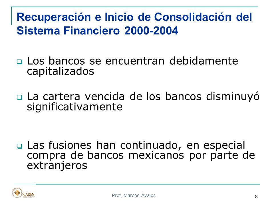 Prof. Marcos Ávalos Recuperación e Inicio de Consolidación del Sistema Financiero 2000-2004 Los bancos se encuentran debidamente capitalizados La cart