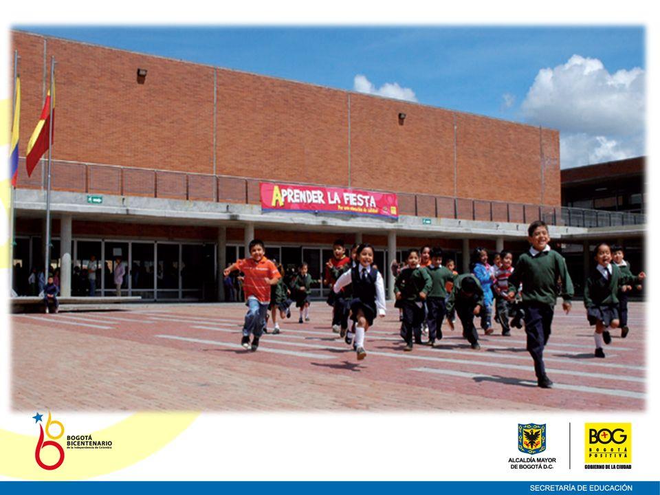 PROYECTO SUBSIDIOS A LA DEMANDA EDUCATIVA EDUCACIÓN CONTRATADA INSTITUCIONES EDUCATIVAS PRIVADAS DIRECCIÓN DE COBERTURA BOGOTÁ D.C.