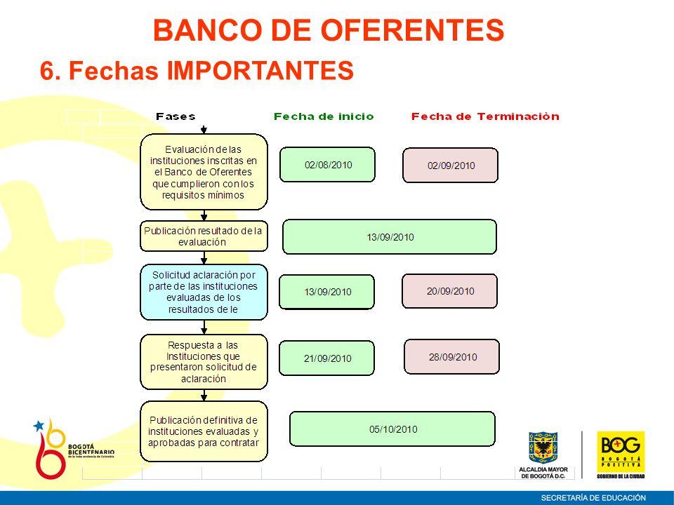 6. Fechas IMPORTANTES BANCO DE OFERENTES