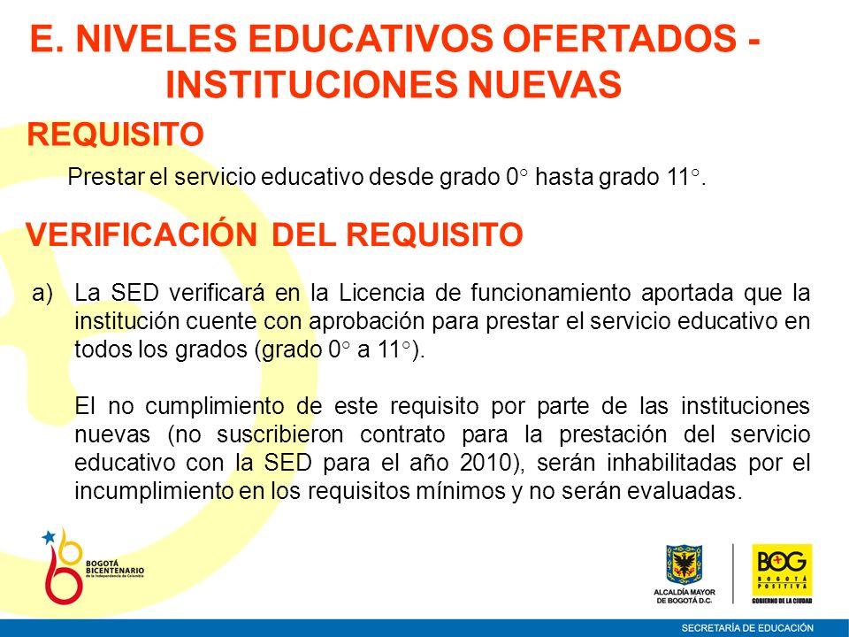 Prestar el servicio educativo desde grado 0° hasta grado 11°. E. NIVELES EDUCATIVOS OFERTADOS - INSTITUCIONES NUEVAS REQUISITO VERIFICACIÓN DEL REQUIS
