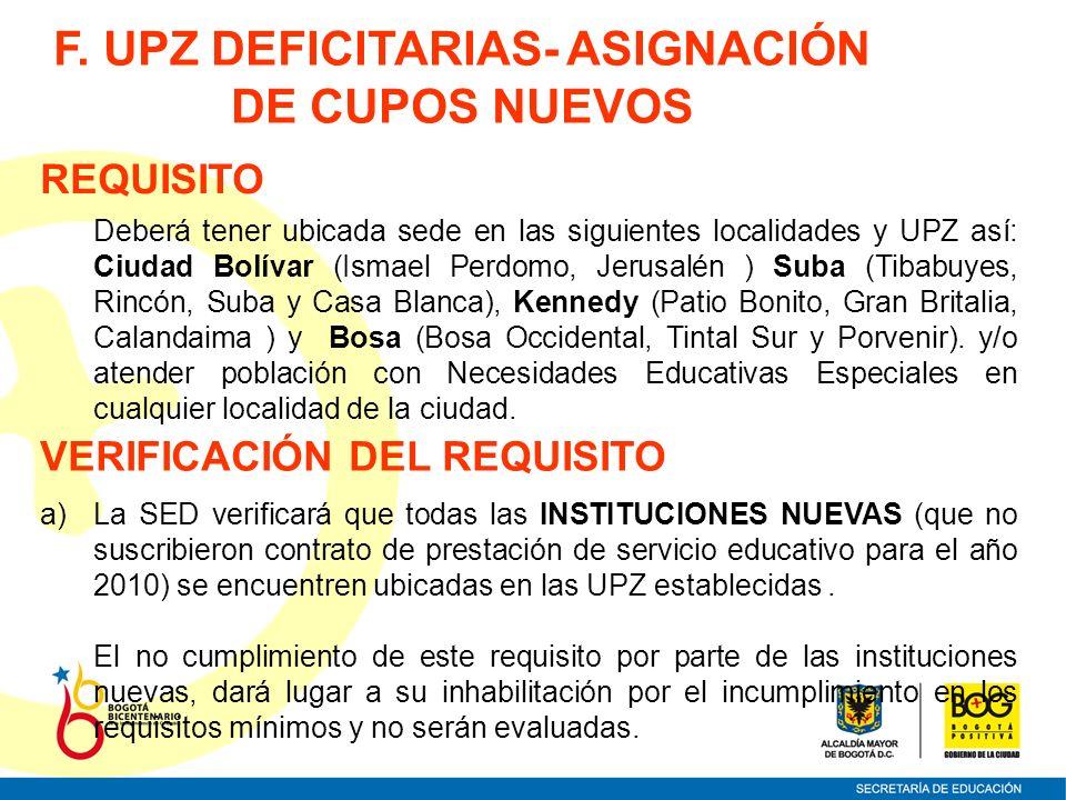 Deberá tener ubicada sede en las siguientes localidades y UPZ así: Ciudad Bolívar (Ismael Perdomo, Jerusalén ) Suba (Tibabuyes, Rincón, Suba y Casa Bl
