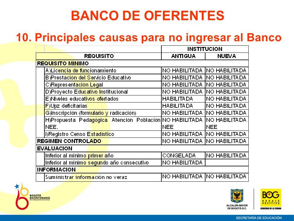 BANCO DE OFERENTES 10. Principales causas para no ingresar al Banco