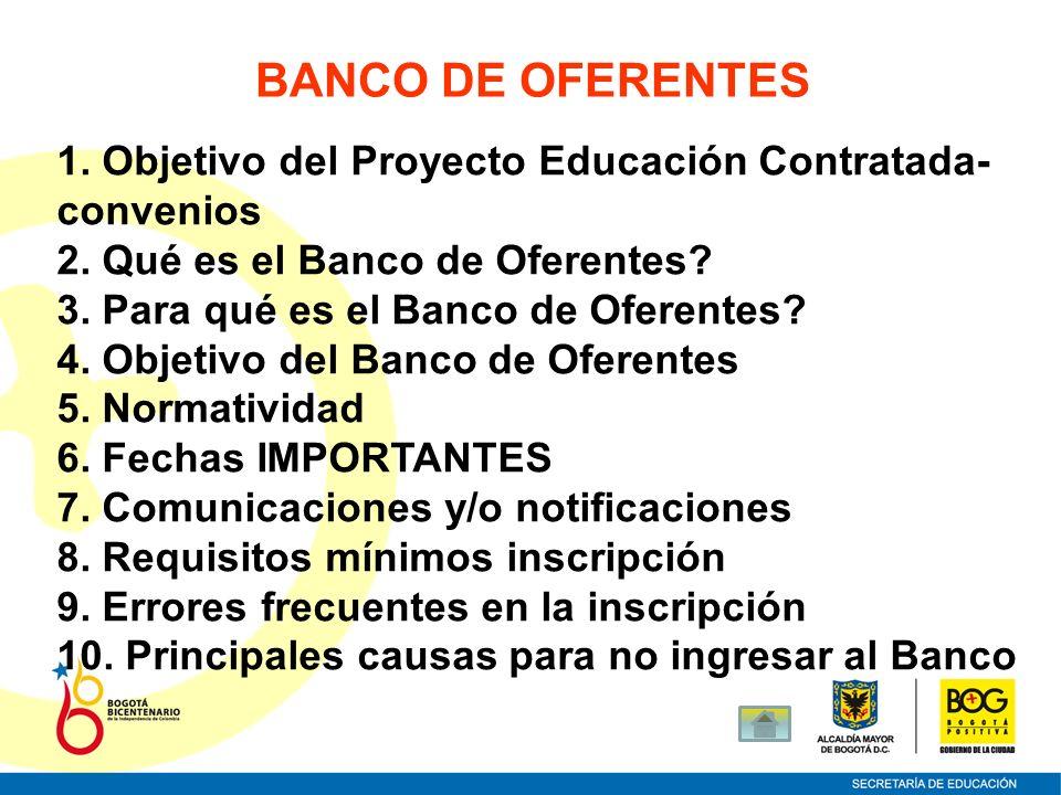 BANCO DE OFERENTES 1. Objetivo del Proyecto Educación Contratada- convenios 2. Qué es el Banco de Oferentes? 3. Para qué es el Banco de Oferentes? 4.