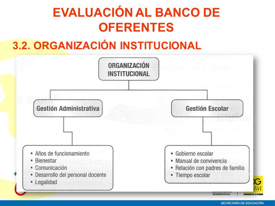 3.2. ORGANIZACIÓN INSTITUCIONAL EVALUACIÓN AL BANCO DE OFERENTES