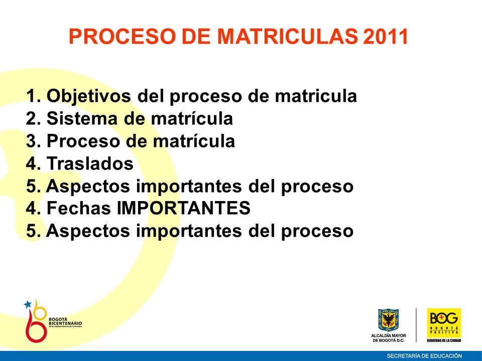 PROCESO DE MATRICULAS 2011 1. Objetivos del proceso de matricula 2. Sistema de matrícula 3. Proceso de matrícula 4. Traslados 5. Aspectos importantes