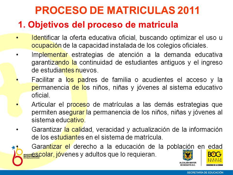 1. Objetivos del proceso de matricula Identificar la oferta educativa oficial, buscando optimizar el uso u ocupación de la capacidad instalada de los
