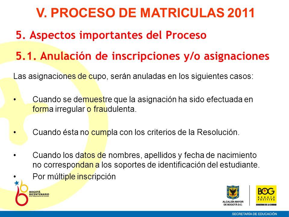 Las asignaciones de cupo, serán anuladas en los siguientes casos: Cuando se demuestre que la asignación ha sido efectuada en forma irregular o fraudul
