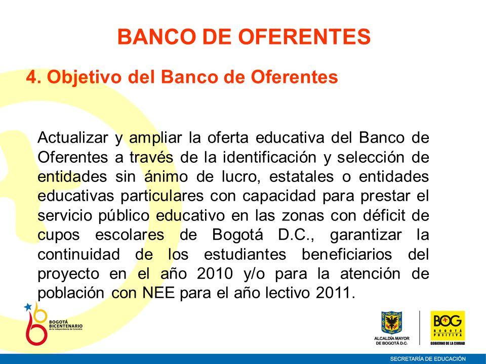 BANCO DE OFERENTES 4. Objetivo del Banco de Oferentes Actualizar y ampliar la oferta educativa del Banco de Oferentes a través de la identificación y