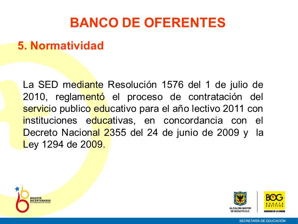BANCO DE OFERENTES 5. Normatividad La SED mediante Resolución 1576 del 1 de julio de 2010, reglamentó el proceso de contratación del servicio publico