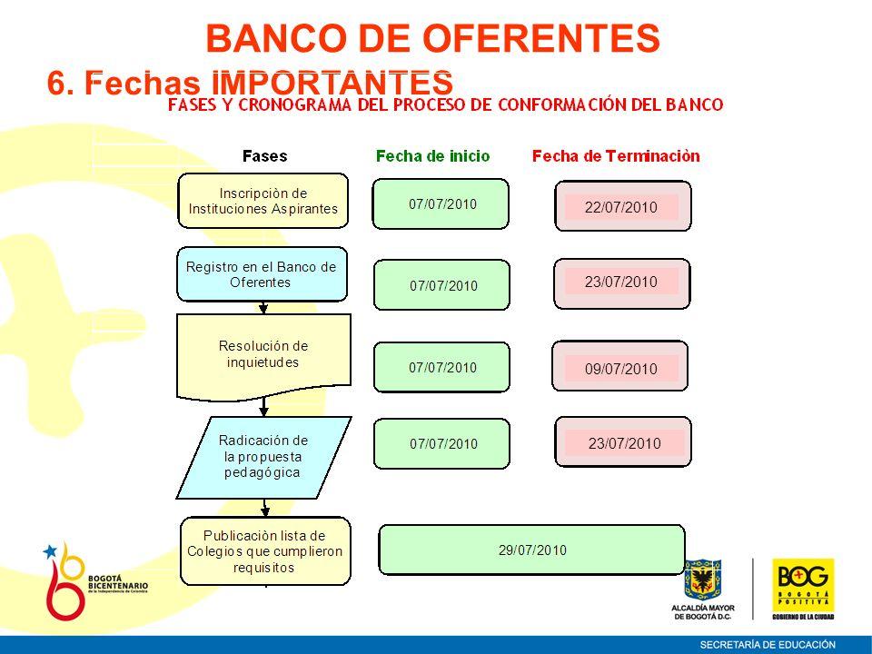 6. Fechas IMPORTANTES BANCO DE OFERENTES 09/07/2010 23/07/2010 22/07/2010