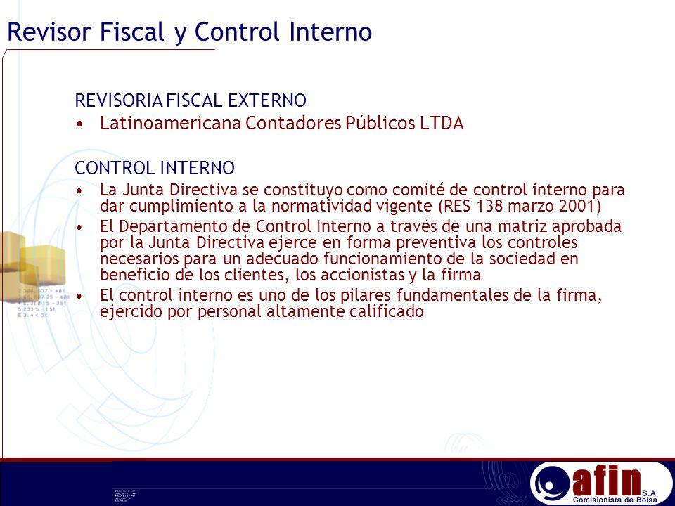 Revisor Fiscal y Control Interno REVISORIA FISCAL EXTERNO Latinoamericana Contadores Públicos LTDA CONTROL INTERNO La Junta Directiva se constituyo co