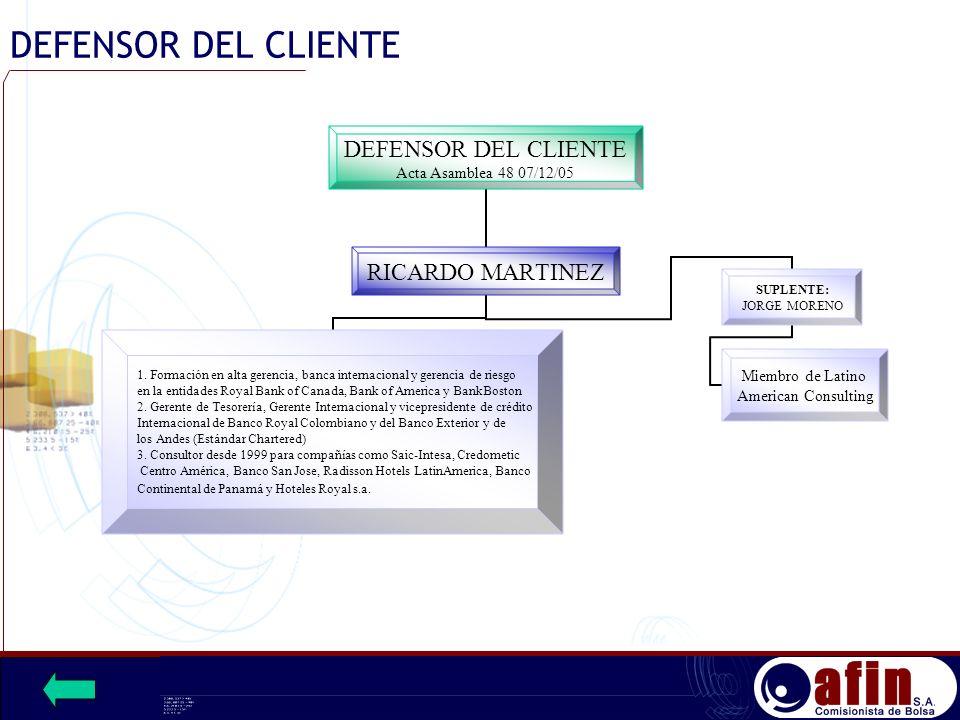 DEFENSOR DEL CLIENTE Acta Asamblea 48 07/12/05 RICARDO MARTINEZ 1. Formación en alta gerencia, banca internacional y gerencia de riesgo en la entidade