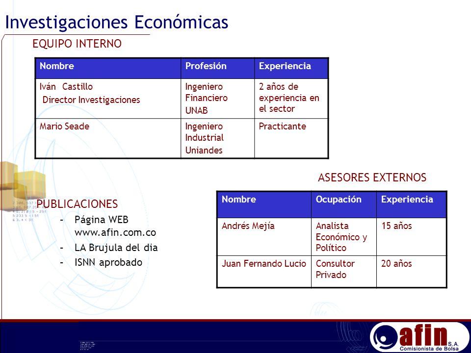 Investigaciones Económicas NombreProfesiónExperiencia Iván Castillo Director Investigaciones Ingeniero Financiero UNAB 2 años de experiencia en el sec