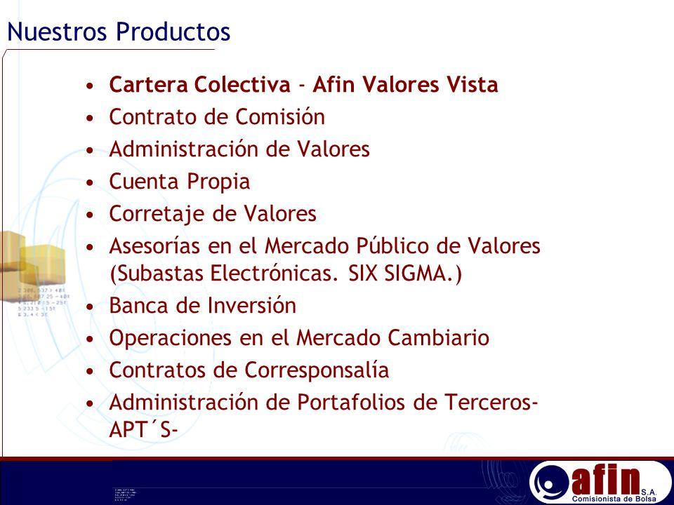 Nuestros Productos Cartera Colectiva - Afin Valores Vista Contrato de Comisión Administración de Valores Cuenta Propia Corretaje de Valores Asesorías
