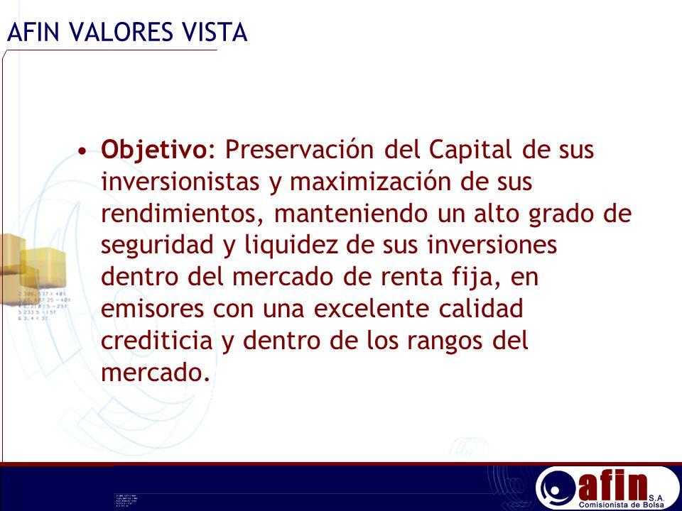 AFIN VALORES VISTA Objetivo: Preservación del Capital de sus inversionistas y maximización de sus rendimientos, manteniendo un alto grado de seguridad